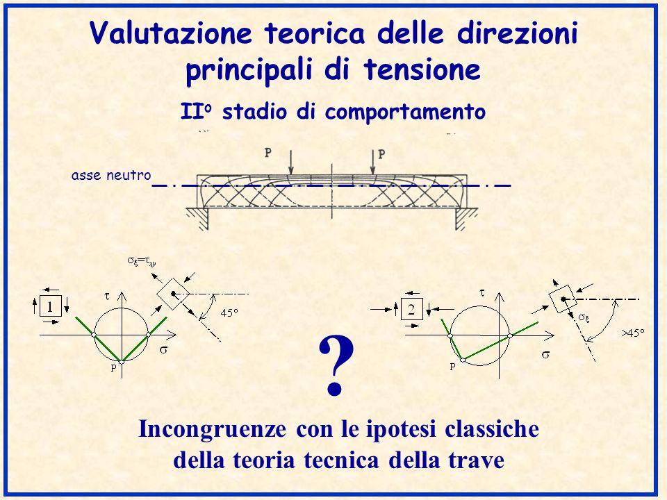 Incongruenze con le ipotesi classiche della teoria tecnica della trave