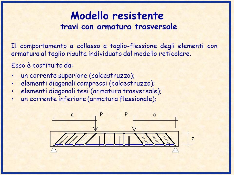 Modello resistente travi con armatura trasversale