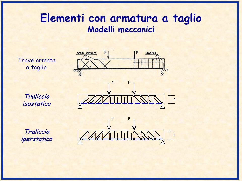 Elementi con armatura a taglio Modelli meccanici