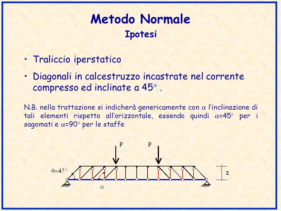 Metodo Normale Ipotesi Traliccio iperstatico