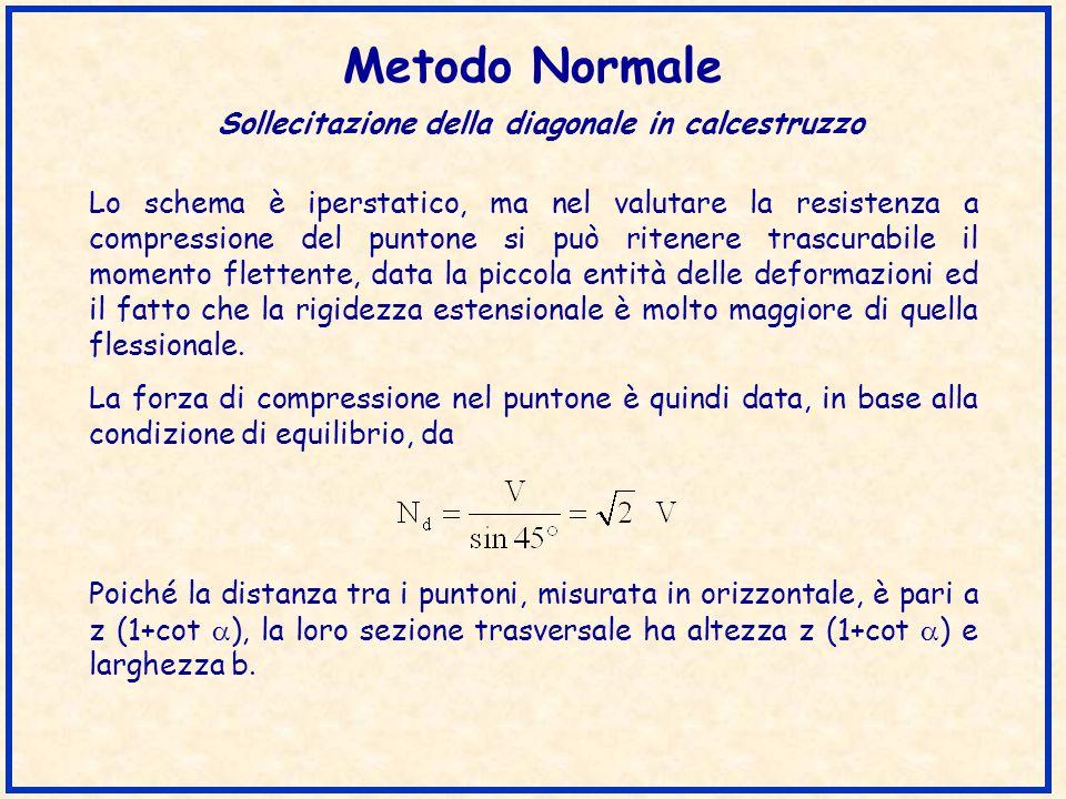 Metodo Normale Sollecitazione della diagonale in calcestruzzo