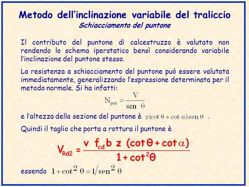 Metodo dell'inclinazione variabile del traliccio Schiacciamento del puntone