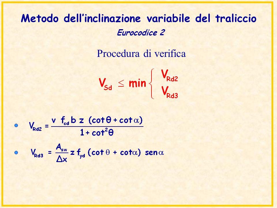 Metodo dell'inclinazione variabile del traliccio Eurocodice 2