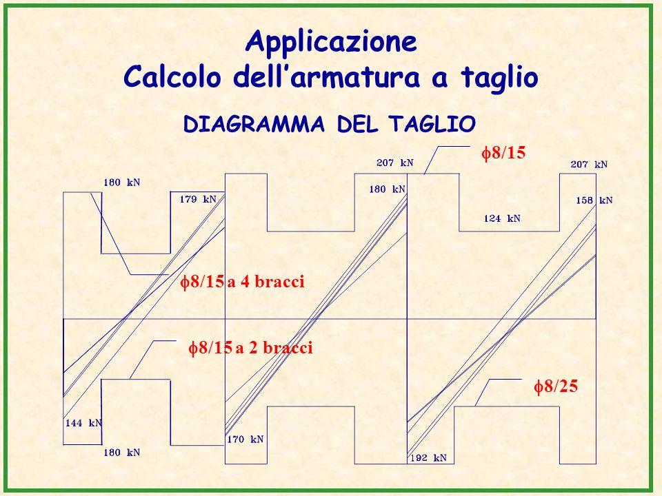 Applicazione Calcolo dell'armatura a taglio