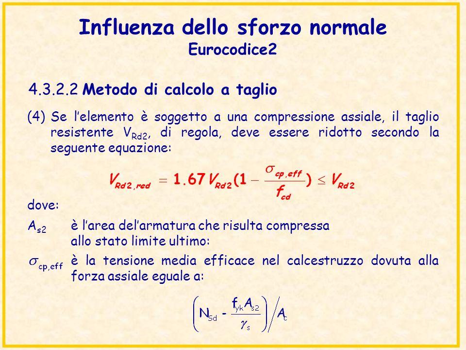 Influenza dello sforzo normale Eurocodice2
