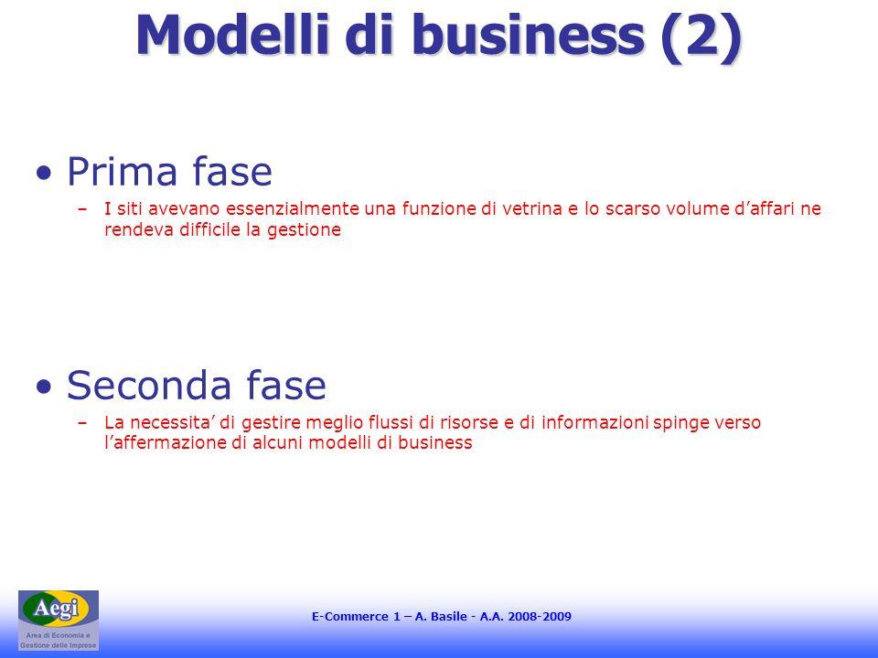 Modelli di business (2) Prima fase Seconda fase