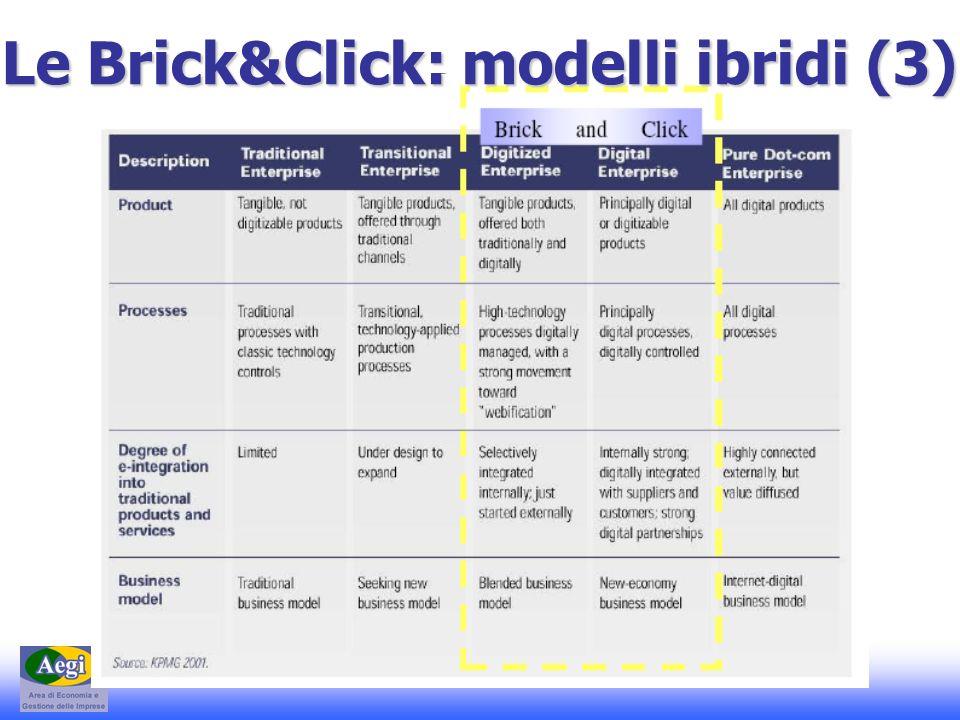 Le Brick&Click: modelli ibridi (3)
