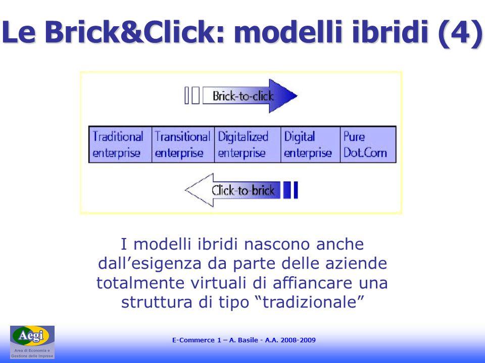 Le Brick&Click: modelli ibridi (4)