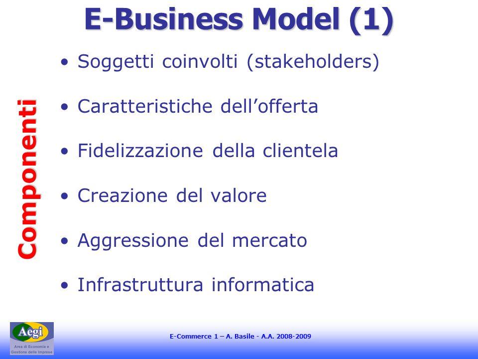 E-Business Model (1) Componenti Soggetti coinvolti (stakeholders)