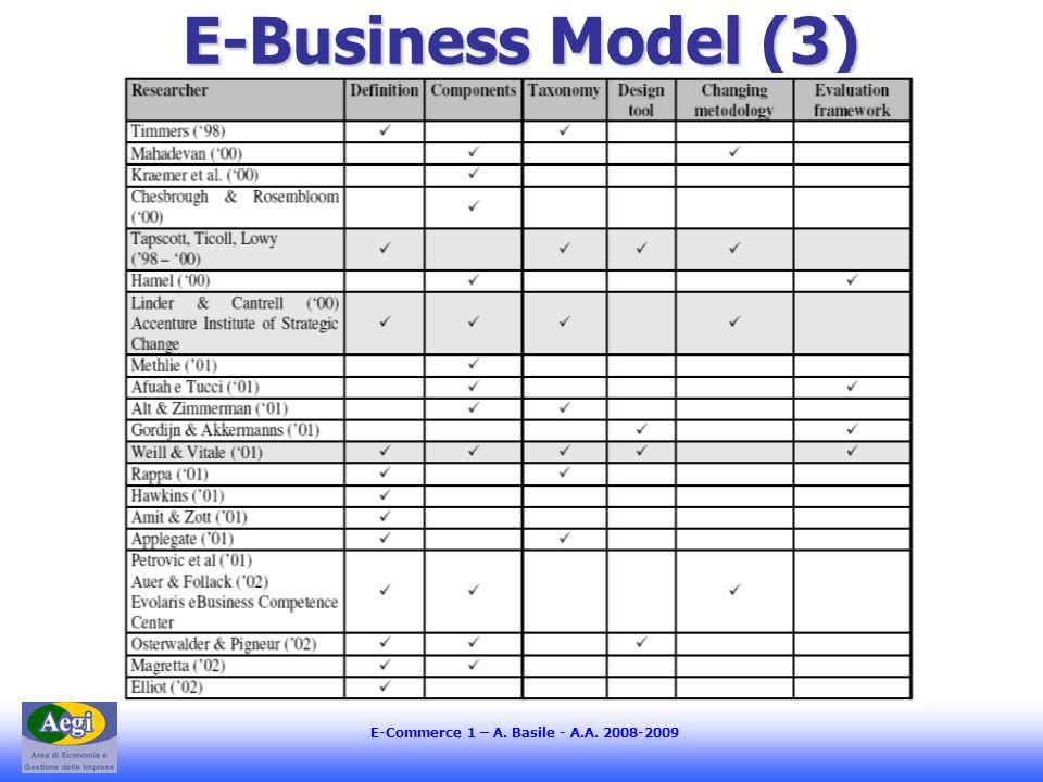 E-Business Model (3)