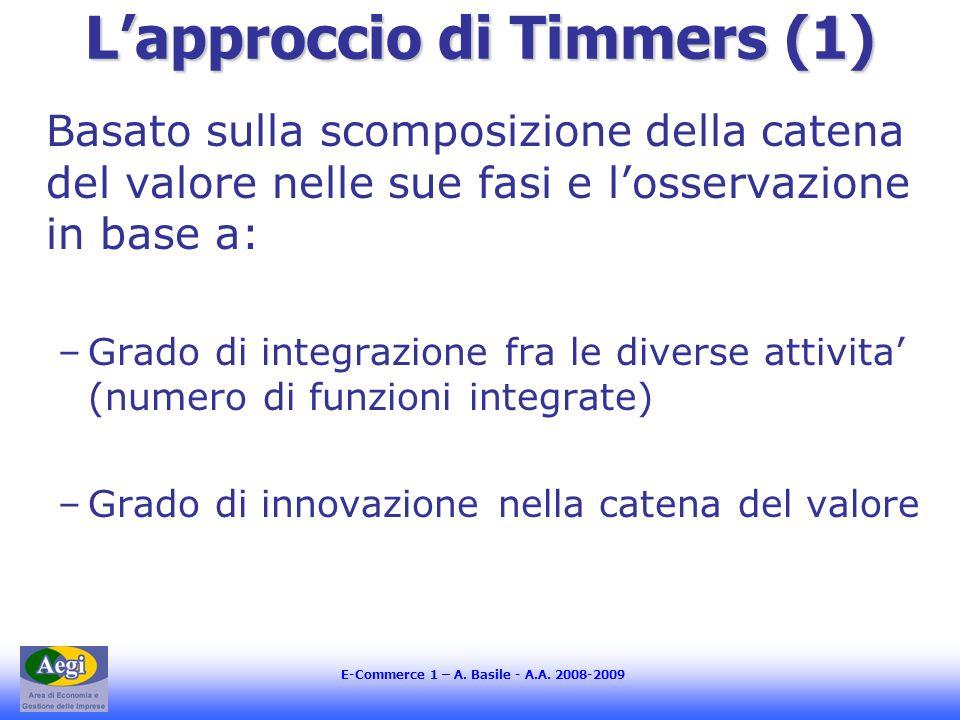 L'approccio di Timmers (1)