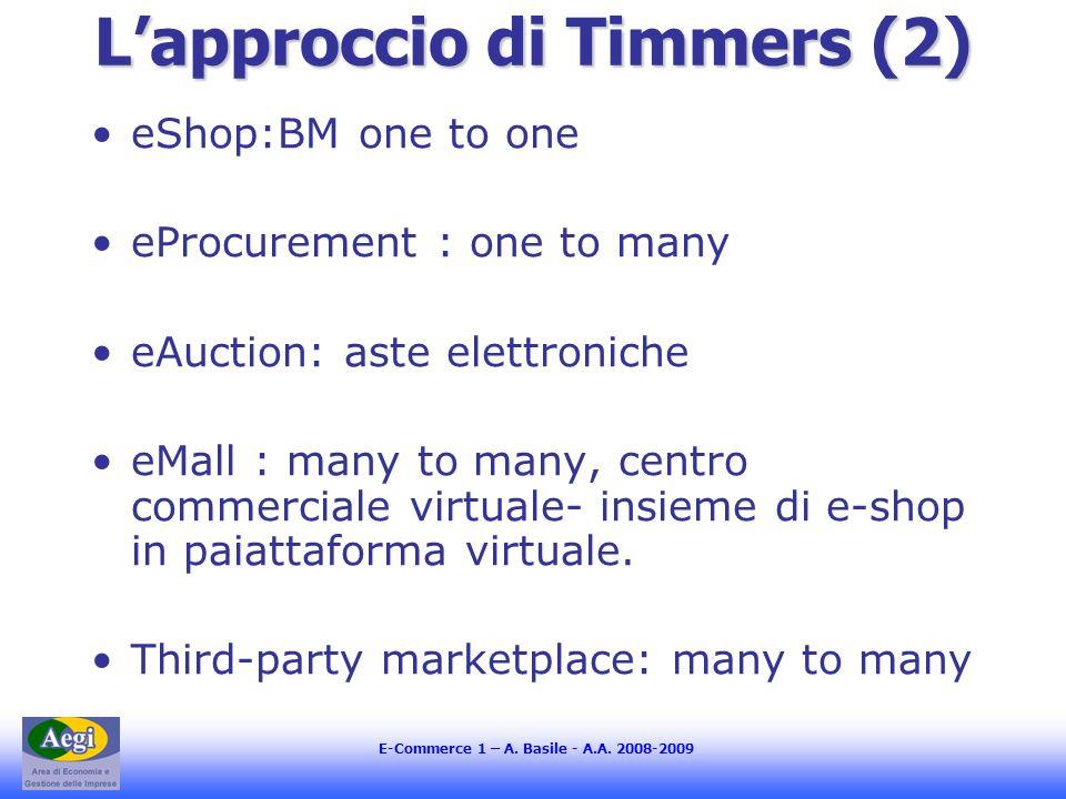 L'approccio di Timmers (2)