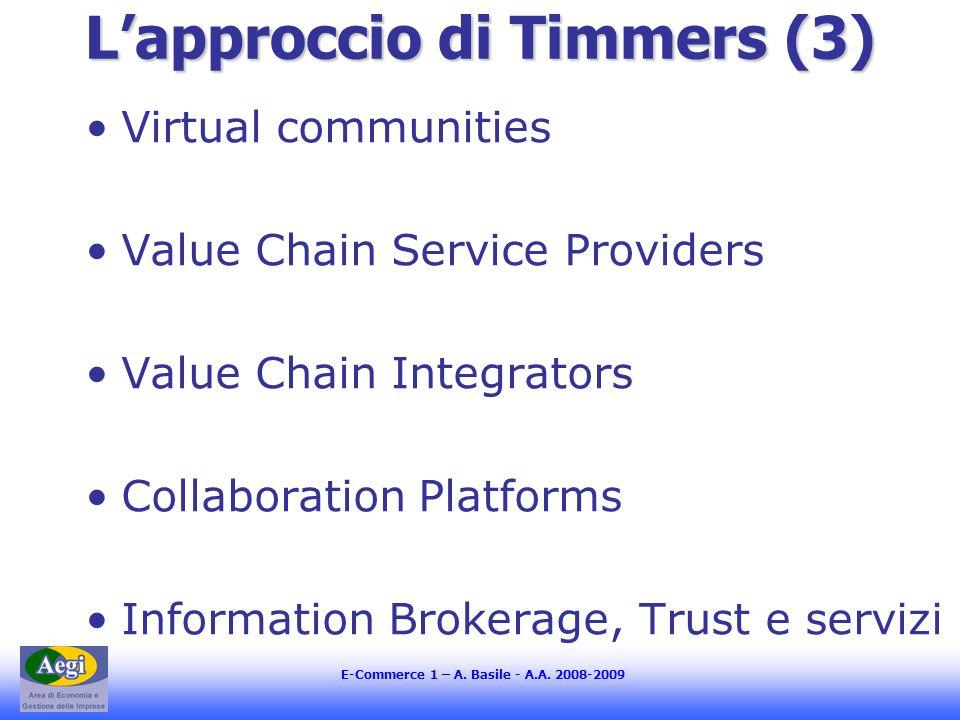 L'approccio di Timmers (3)