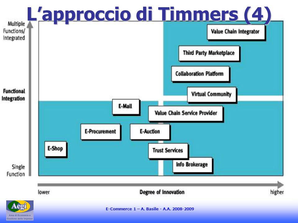 L'approccio di Timmers (4)