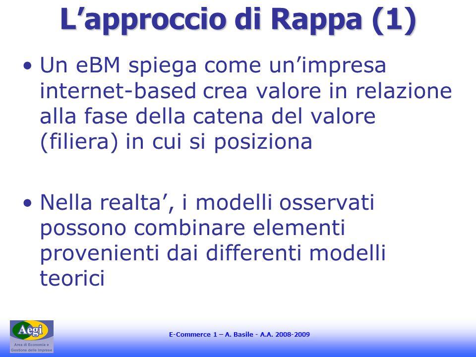 L'approccio di Rappa (1)
