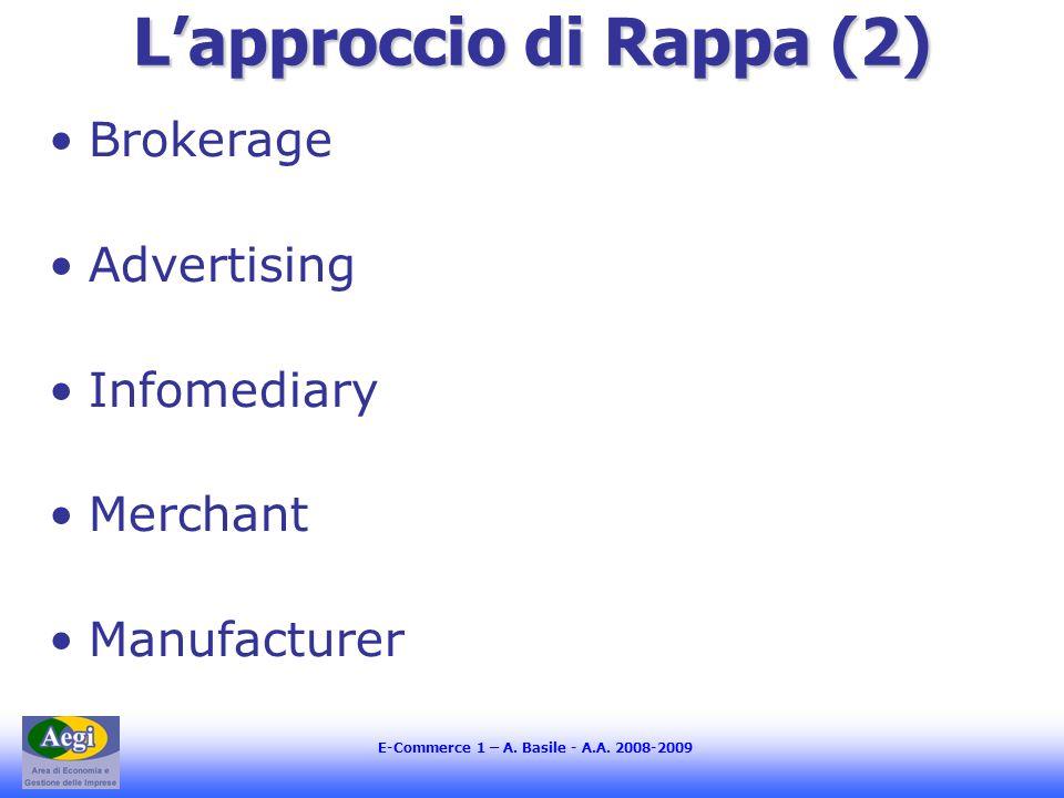 L'approccio di Rappa (2)