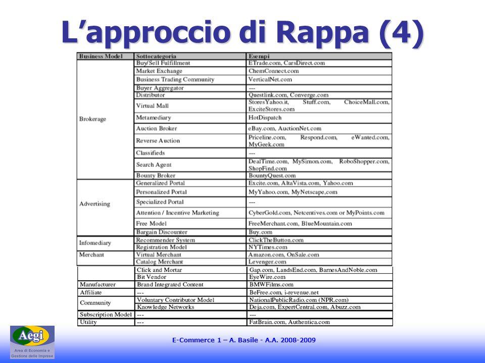 L'approccio di Rappa (4)
