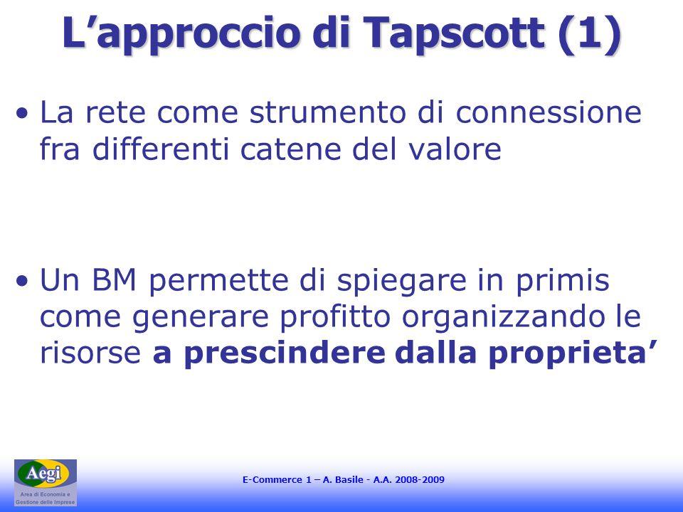 L'approccio di Tapscott (1)