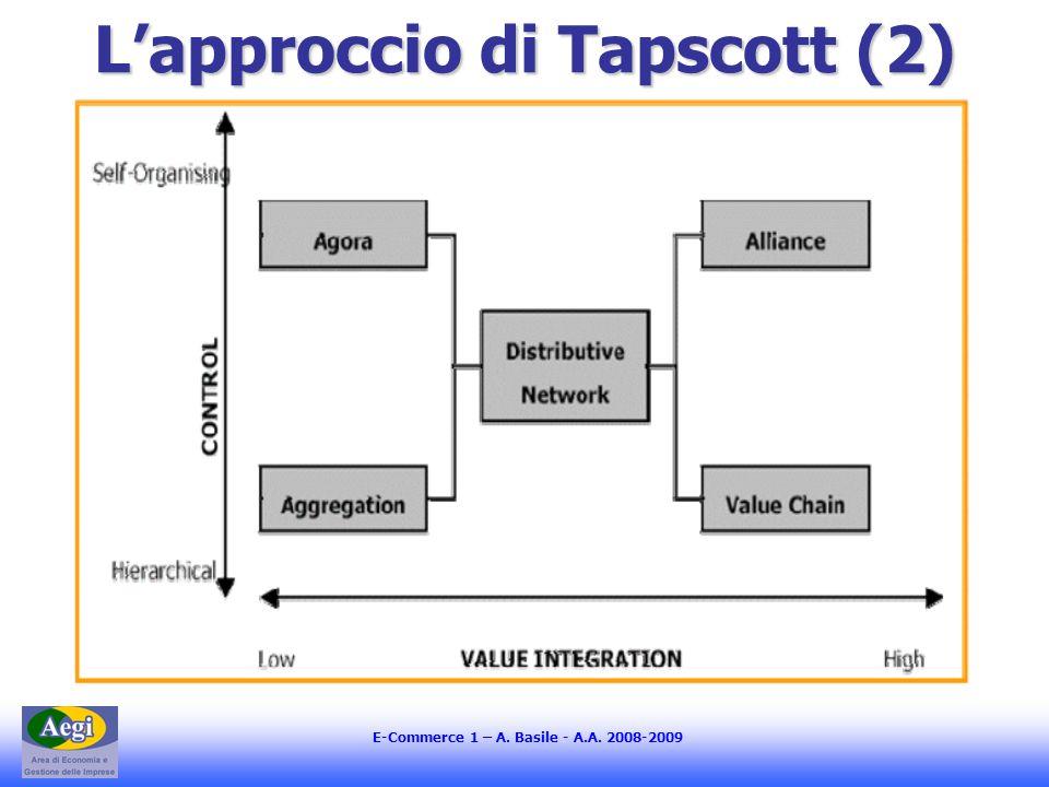 L'approccio di Tapscott (2)