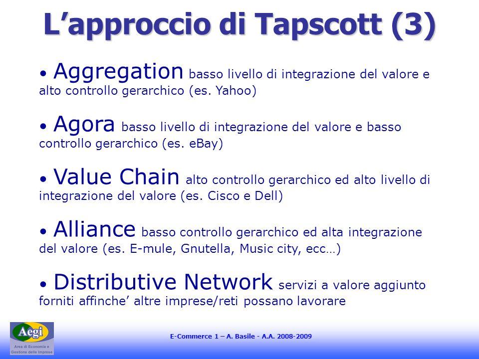 L'approccio di Tapscott (3)