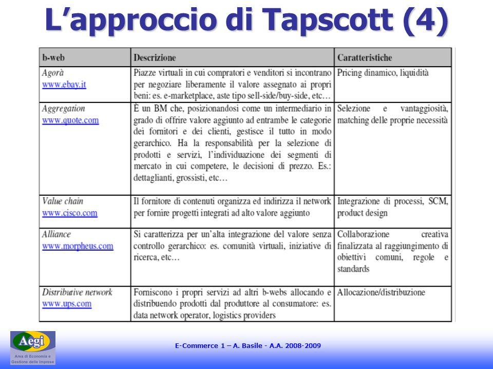 L'approccio di Tapscott (4)