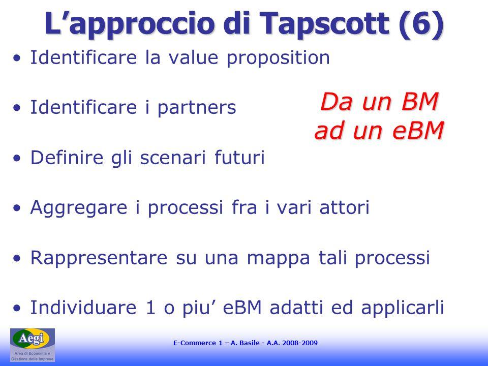 L'approccio di Tapscott (6)