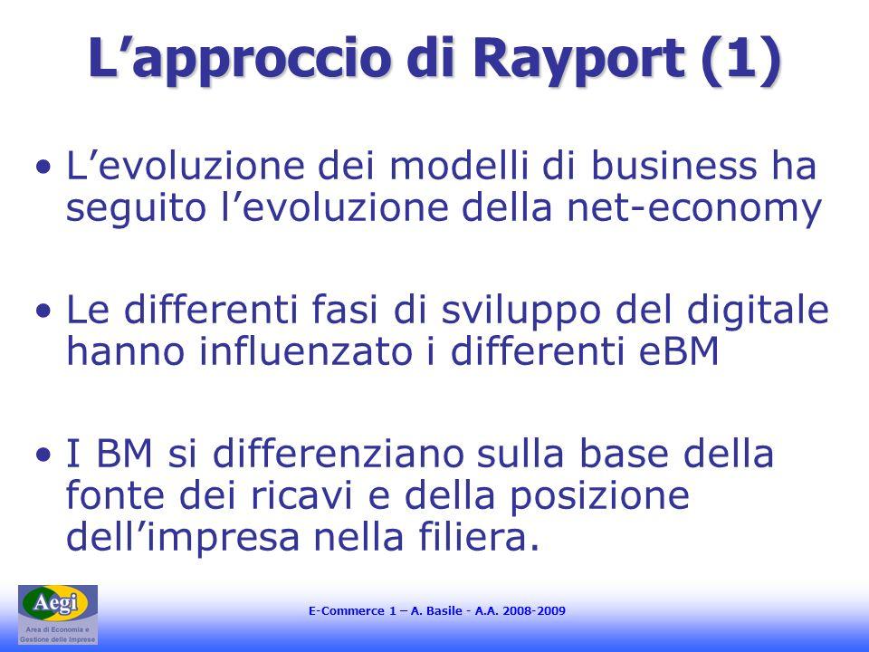 L'approccio di Rayport (1)