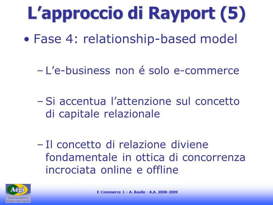 L'approccio di Rayport (5)
