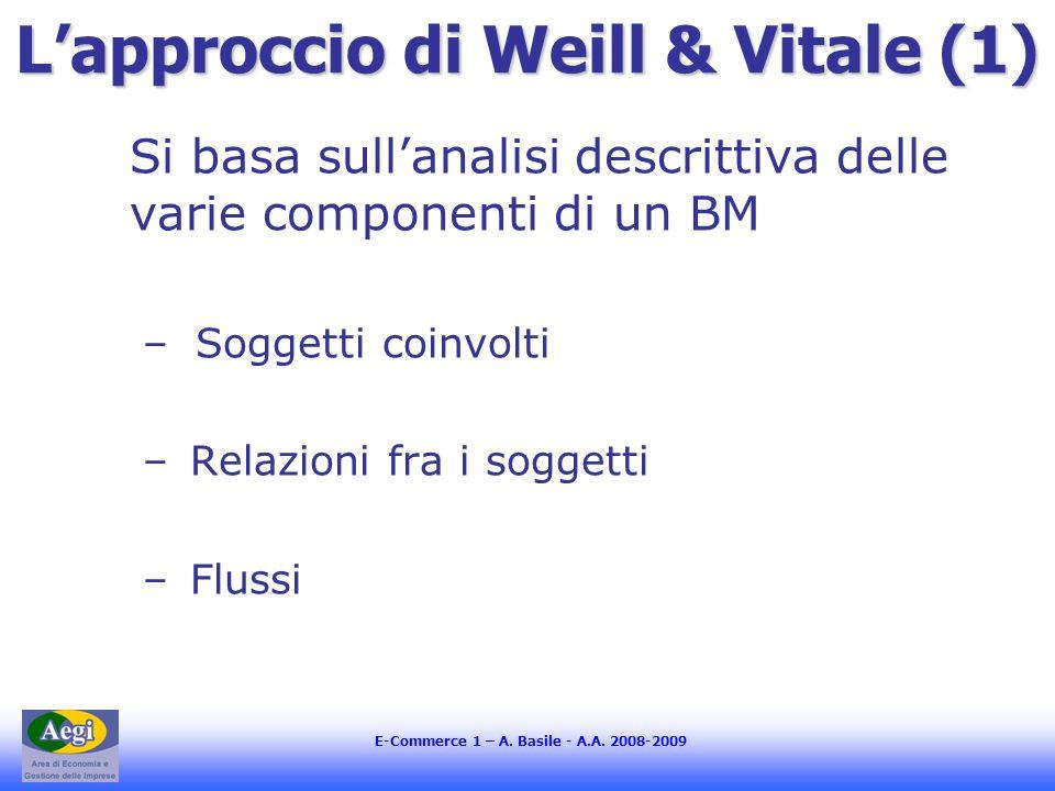 L'approccio di Weill & Vitale (1)