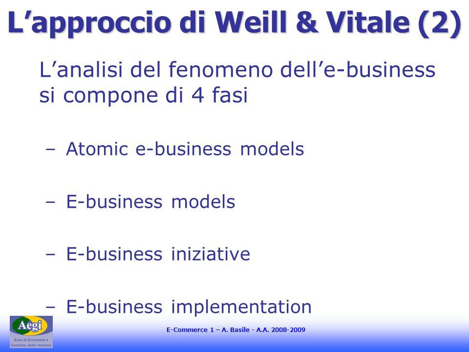 L'approccio di Weill & Vitale (2)
