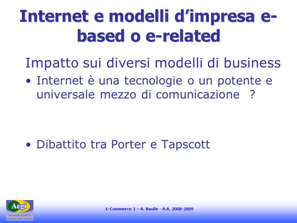 Internet e modelli d'impresa e-based o e-related