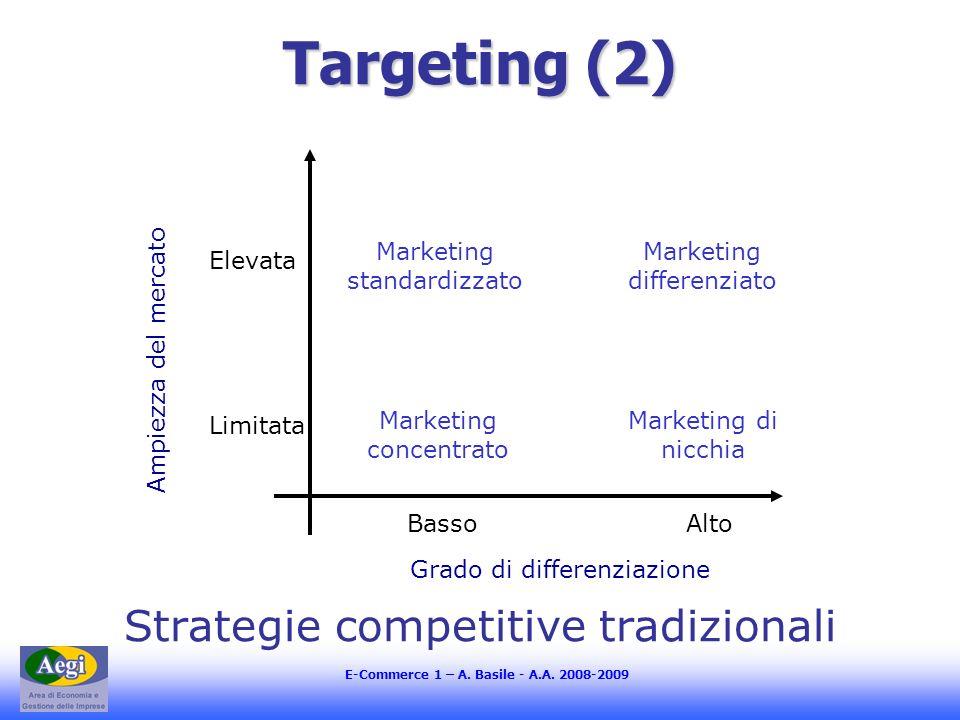 Targeting (2) Strategie competitive tradizionali Ampiezza del mercato