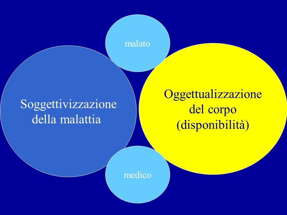 Oggettualizzazione Soggettivizzazione del corpo della malattia