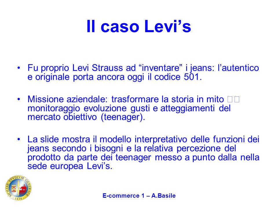 Il caso Levi's Fu proprio Levi Strauss ad inventare i jeans: l'autentico e originale porta ancora oggi il codice 501.