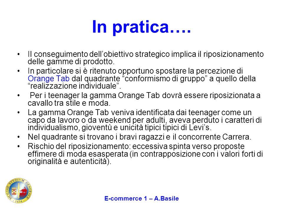 In pratica….Il conseguimento dell'obiettivo strategico implica il riposizionamento delle gamme di prodotto.
