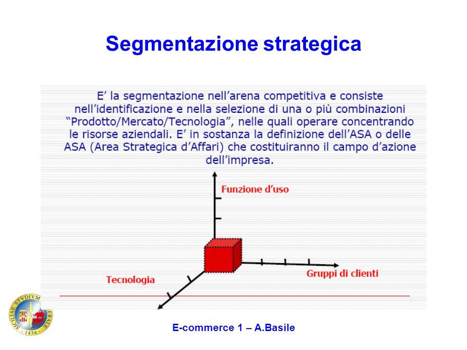 Segmentazione strategica