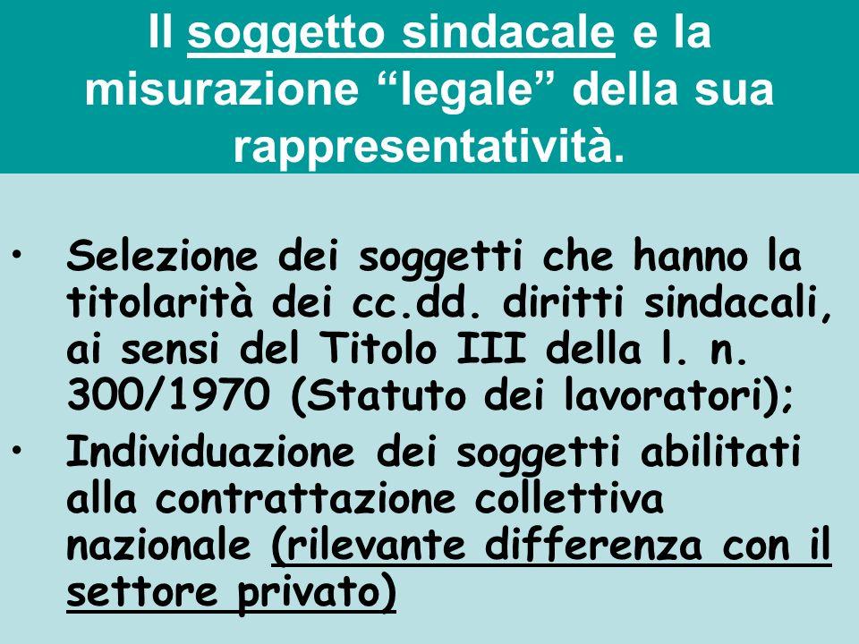 Il soggetto sindacale e la misurazione legale della sua rappresentatività.