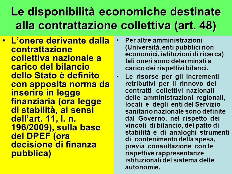 Le disponibilità economiche destinate alla contrattazione collettiva (art. 48)