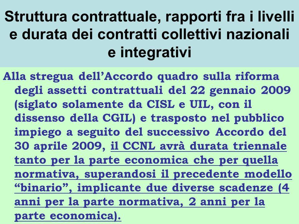 Struttura contrattuale, rapporti fra i livelli e durata dei contratti collettivi nazionali e integrativi