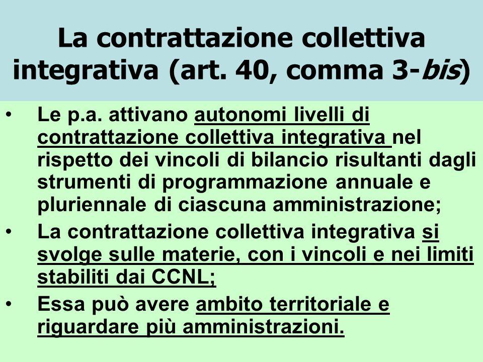 La contrattazione collettiva integrativa (art. 40, comma 3-bis)