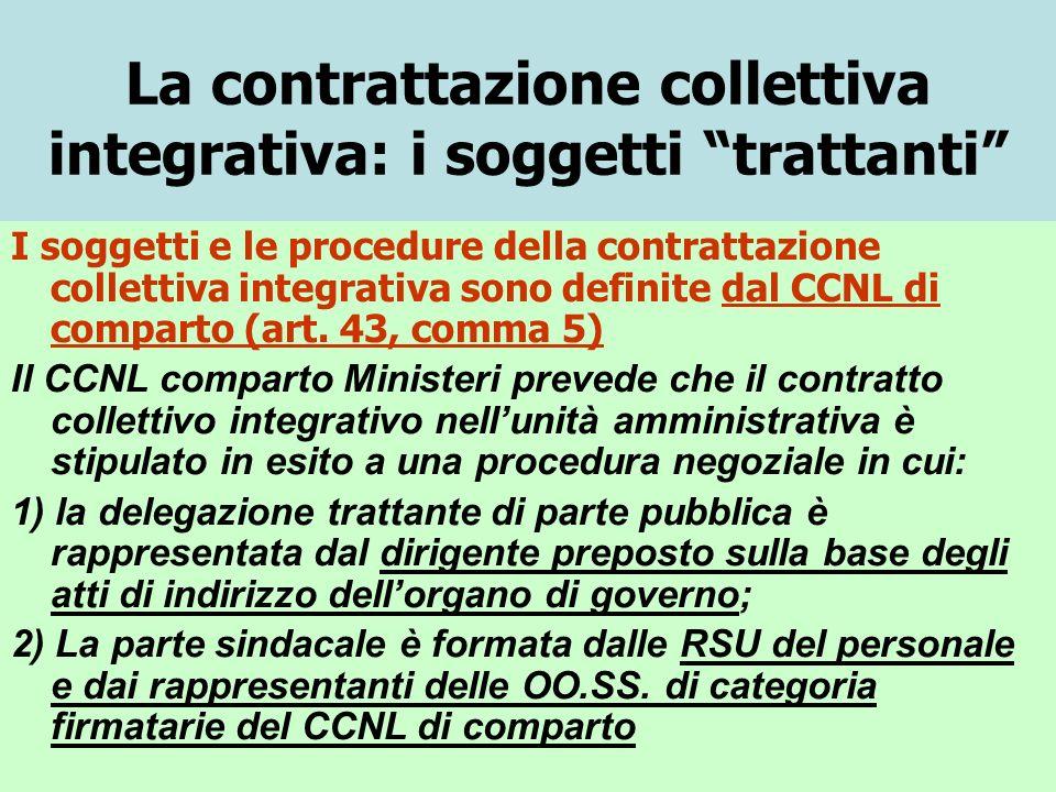 La contrattazione collettiva integrativa: i soggetti trattanti