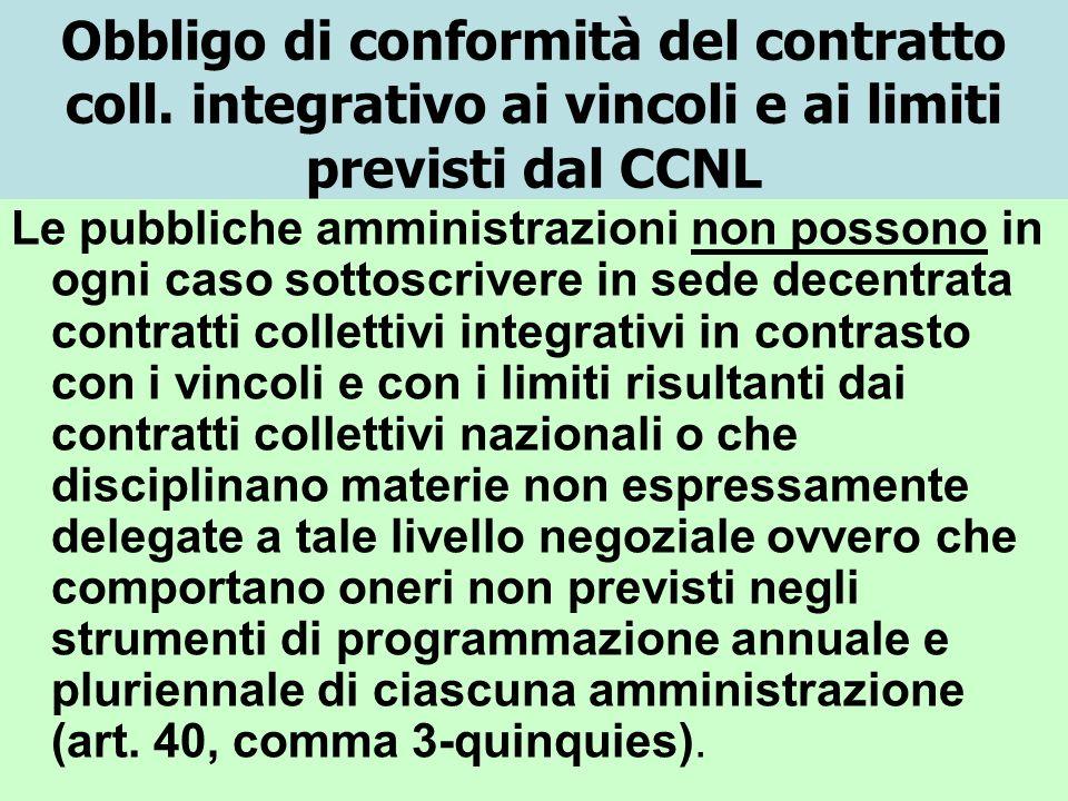 Obbligo di conformità del contratto coll