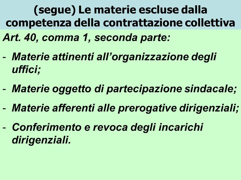 (segue) Le materie escluse dalla competenza della contrattazione collettiva