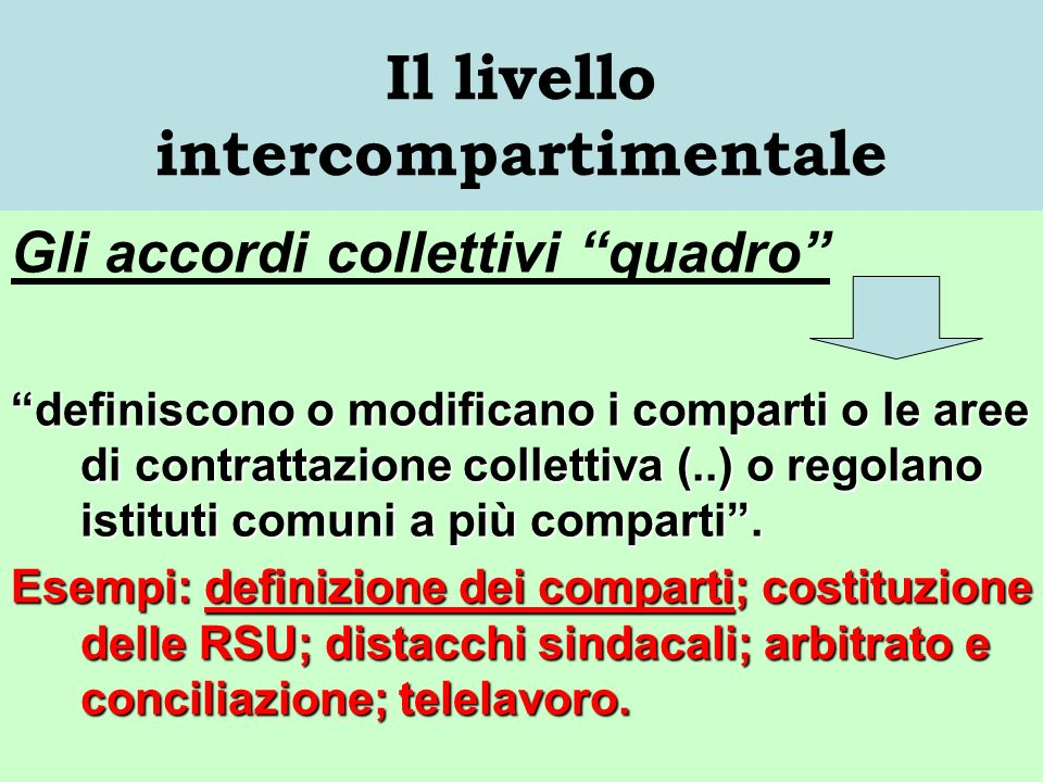 Il livello intercompartimentale