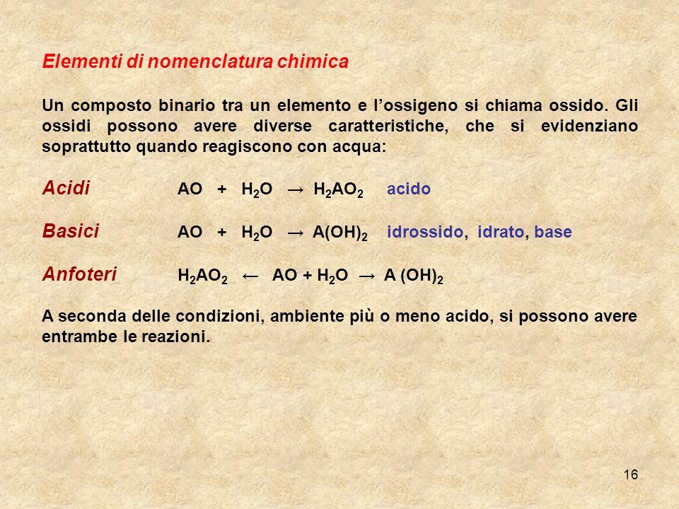 Elementi di nomenclatura chimica