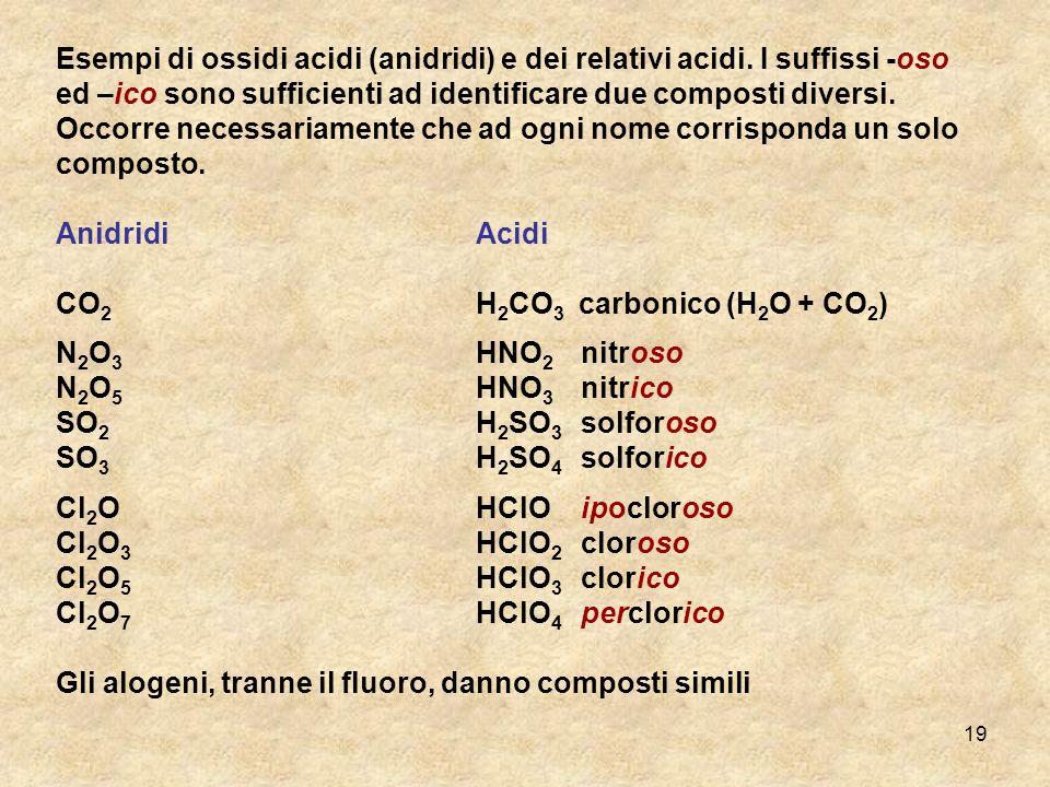 Esempi di ossidi acidi (anidridi) e dei relativi acidi