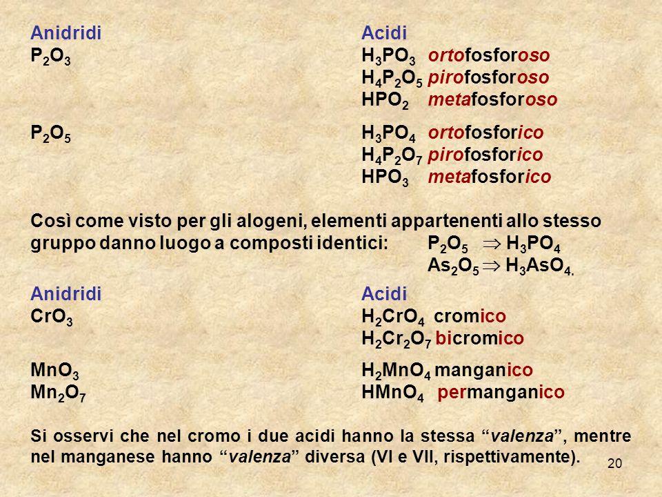Anidridi Acidi P2O3 H3PO3 ortofosforoso H4P2O5 pirofosforoso