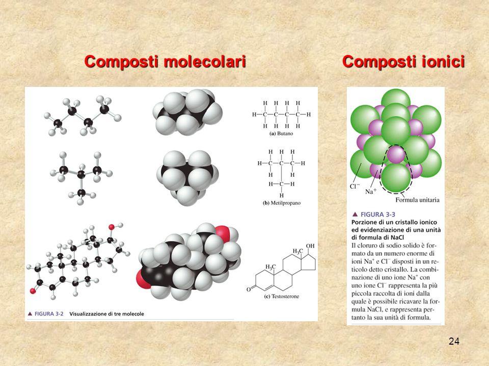 Composti molecolari Composti ionici