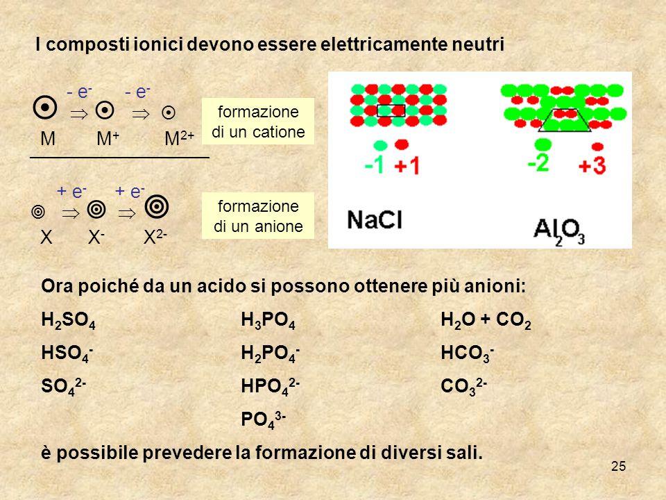      I composti ionici devono essere elettricamente neutri