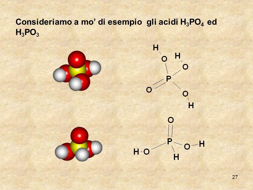Consideriamo a mo' di esempio gli acidi H3PO4 ed H3PO3